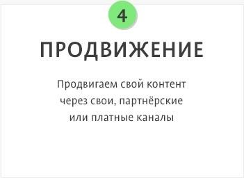 4 шаг